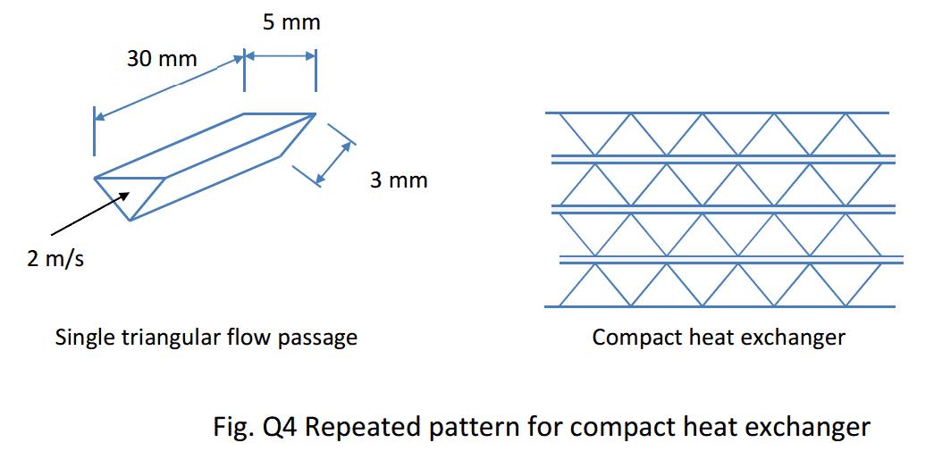 Thermodynamics homework